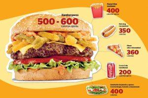 hamburguesa-calorias